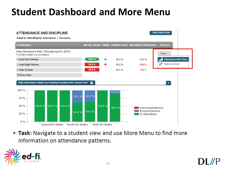 Student Dashboard and More Menu