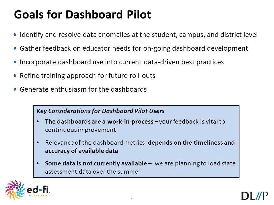 Goals for Dashboard Pilot