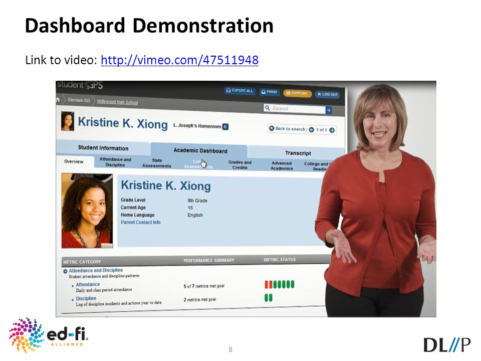 Dashboard Demonstration