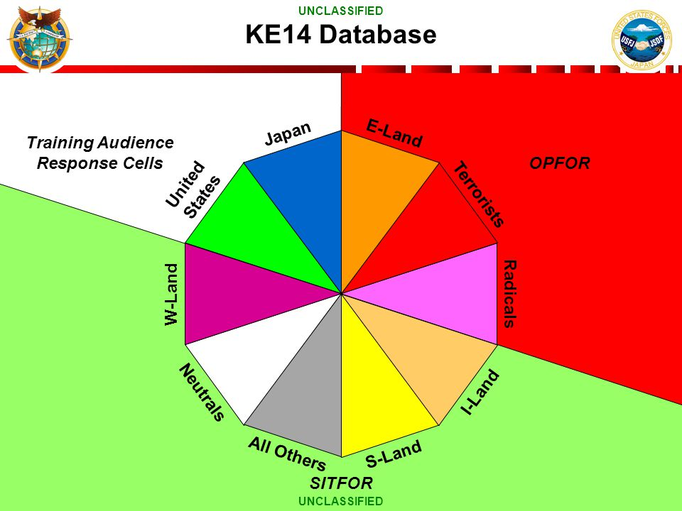 KE14 Database Japan E-Land Training Audience Response Cells OPFOR