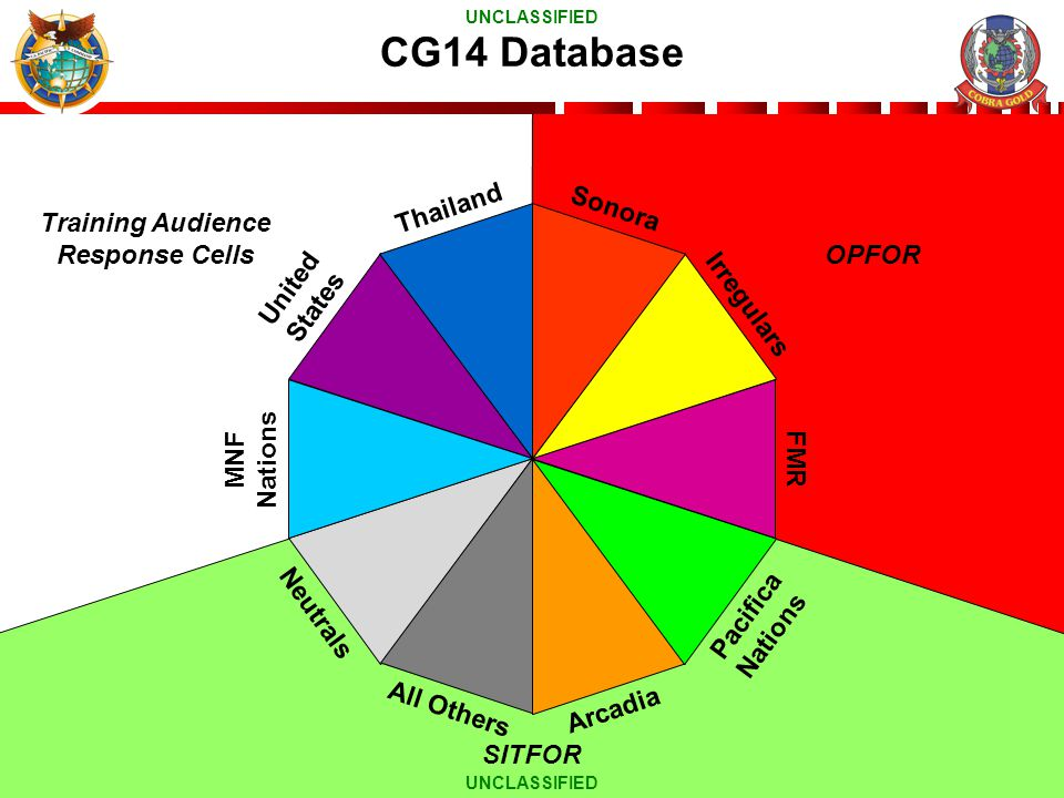 CG14 Database Thailand Sonora Training Audience Response Cells OPFOR