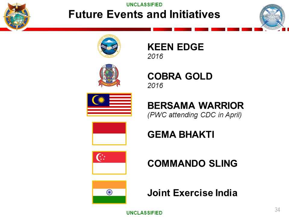 Future Events and Initiatives