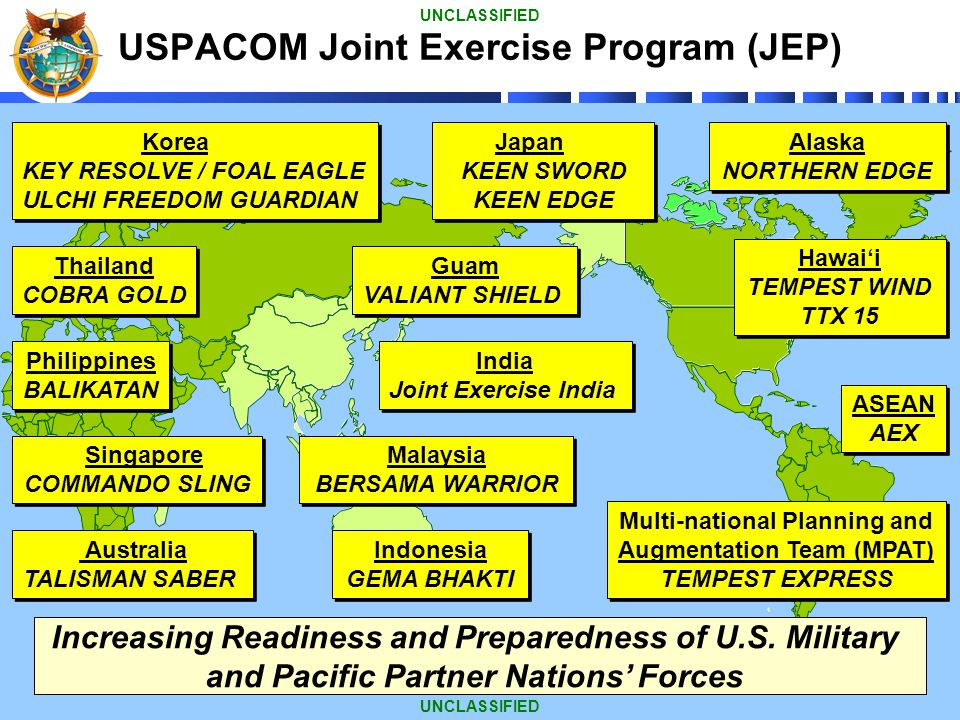 USPACOM Joint Exercise Program (JEP)