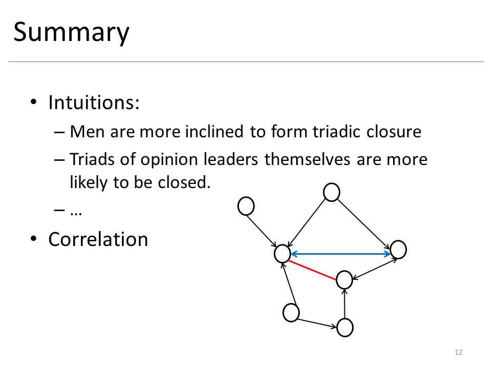 Summary Intuitions: Correlation