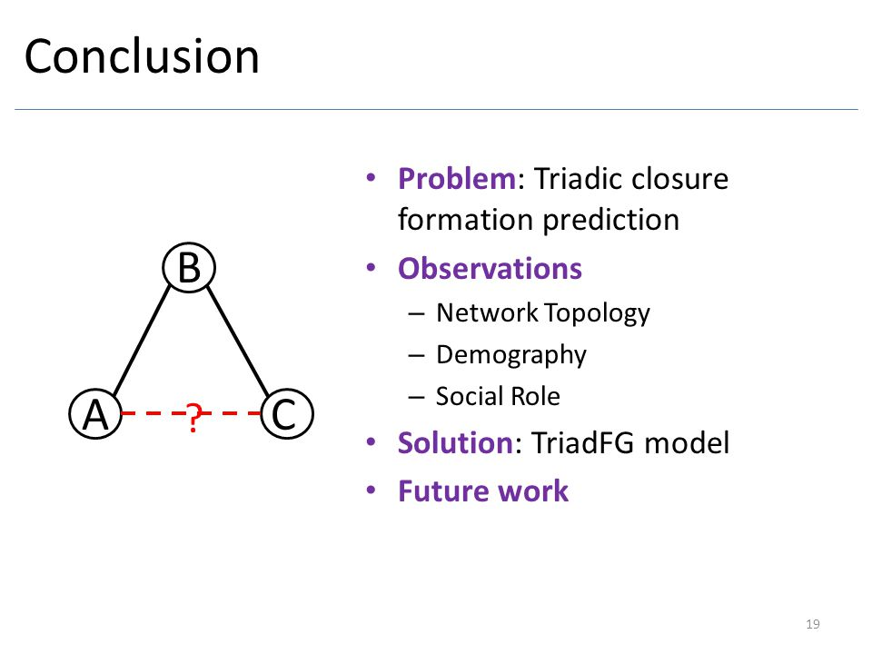 Conclusion A B C Problem: Triadic closure formation prediction
