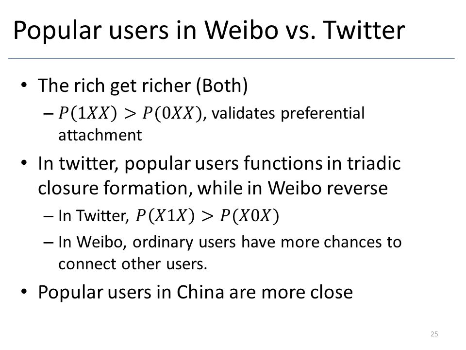 Popular users in Weibo vs. Twitter