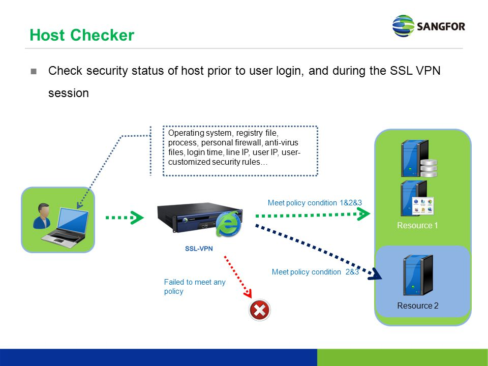 Host Checker Check security status of host prior to user login, and during the SSL VPN session.