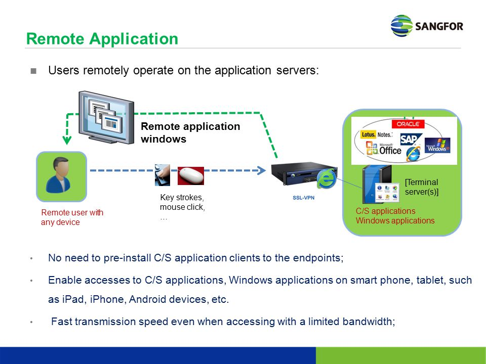 Remote Application Users remotely operate on the application servers: