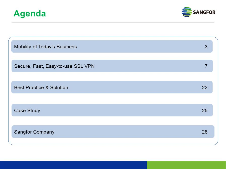 Agenda Mobility of Today's Business 3