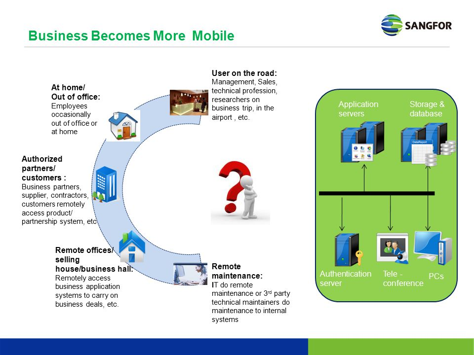 Business Becomes More Mobile