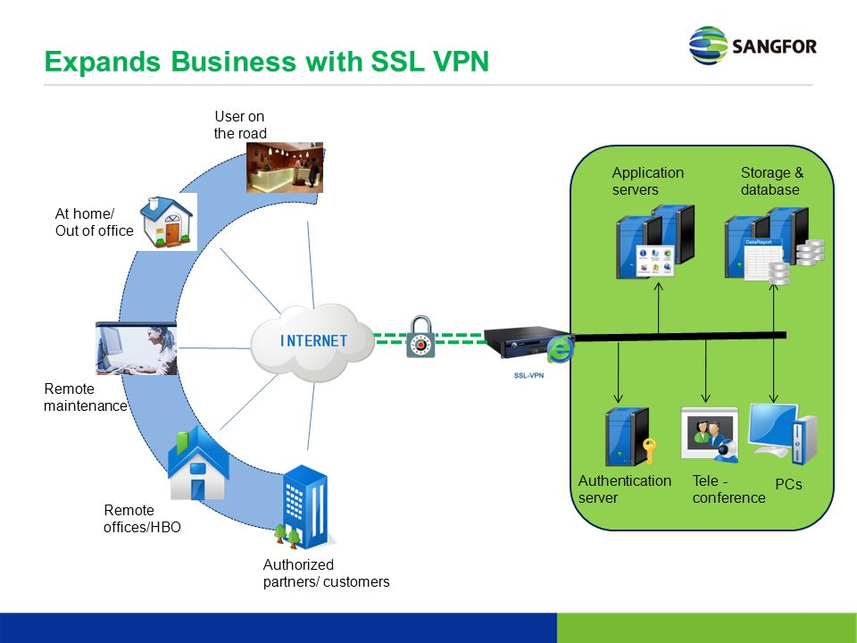 Expands Business with SSL VPN