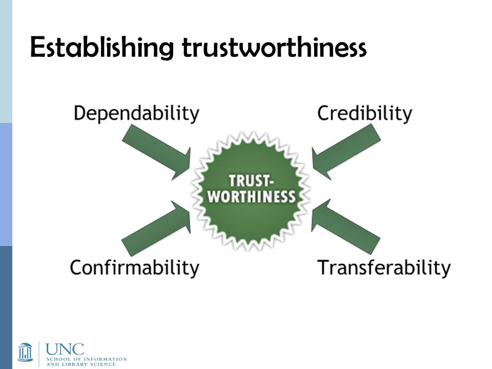 Establishing trustworthiness