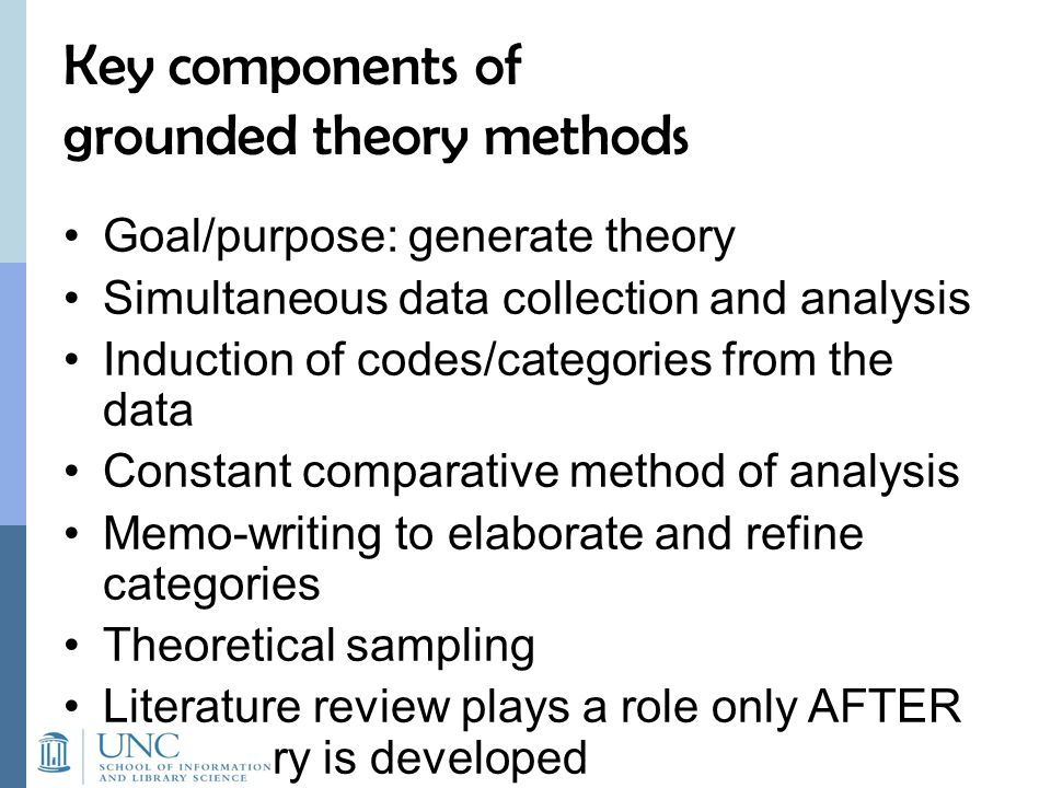 Key components of grounded theory methods