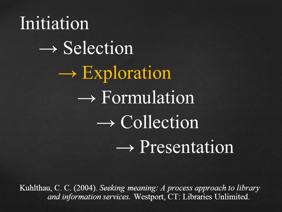 Initiation → Selection → Exploration → Formulation → Collection