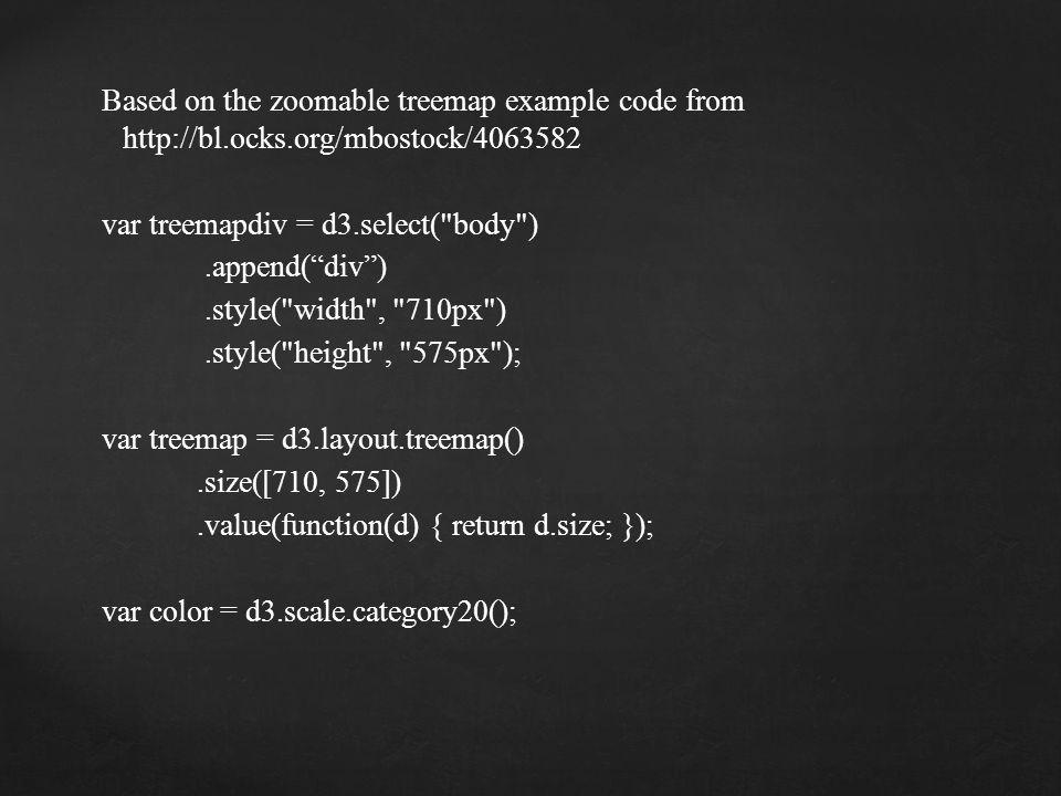 var treemapdiv = d3.select( body ) .append( div )
