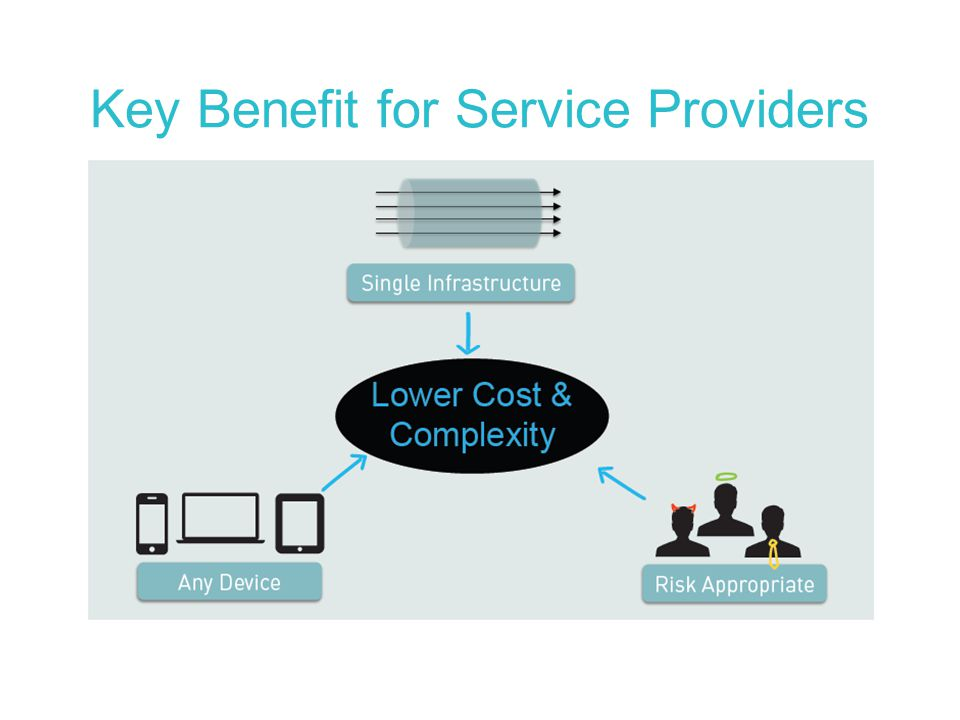 Key Benefit for Service Providers