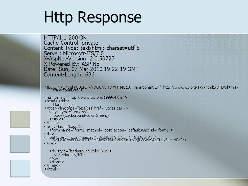 Http Response HTTP/1.1 200 OK Cache-Control: private
