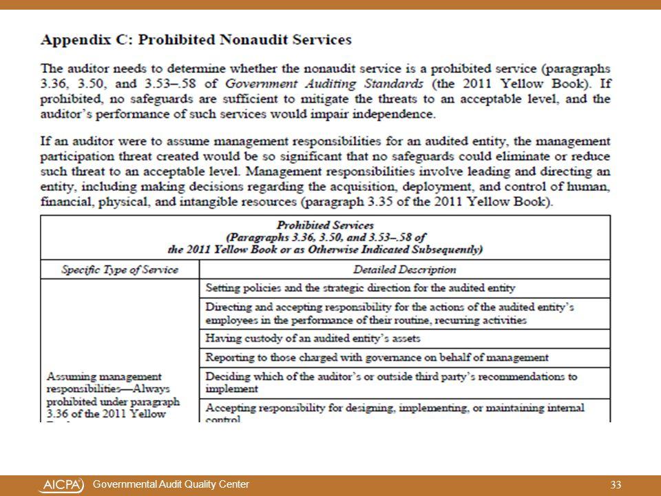 Appendix C: Prohibited Nonaudit Services