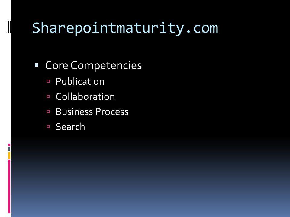 Sharepointmaturity.com Core Competencies Publication Collaboration