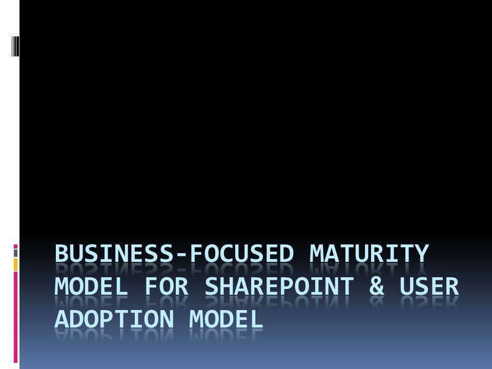 Business-Focused Maturity Model for SharePoint & User Adoption Model