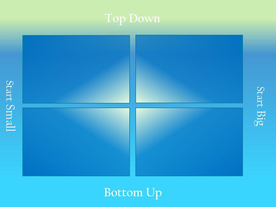 Top Down Start Small Start Big Bottom Up