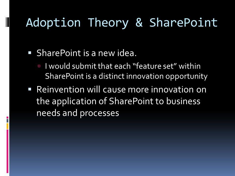 Adoption Theory & SharePoint