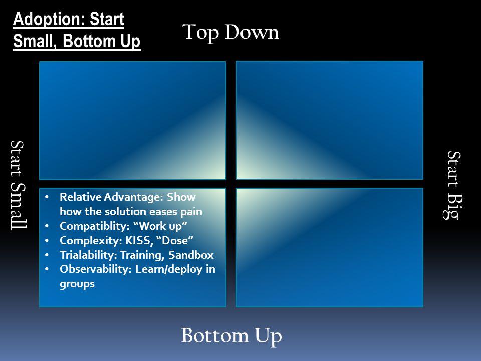 Top Down Bottom Up Adoption: Start Small, Bottom Up Start Small