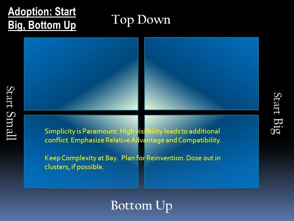 Top Down Bottom Up Adoption: Start Big, Bottom Up Start Small