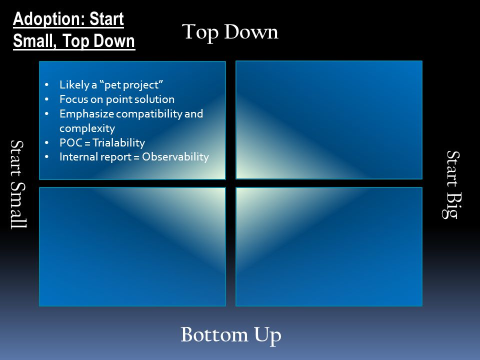 Top Down Bottom Up Adoption: Start Small, Top Down Start Small
