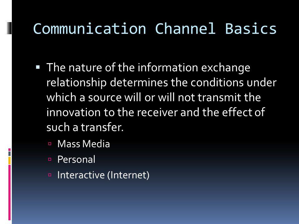 Communication Channel Basics