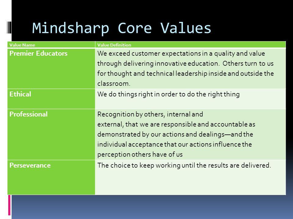 Mindsharp Core Values Premier Educators