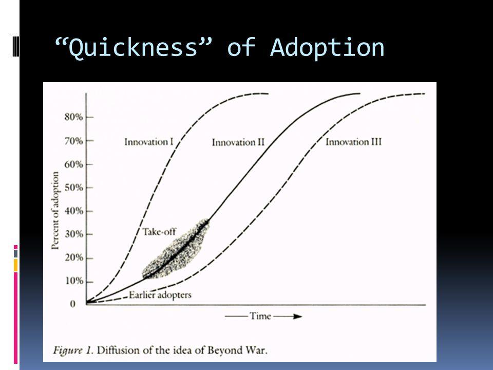Quickness of Adoption