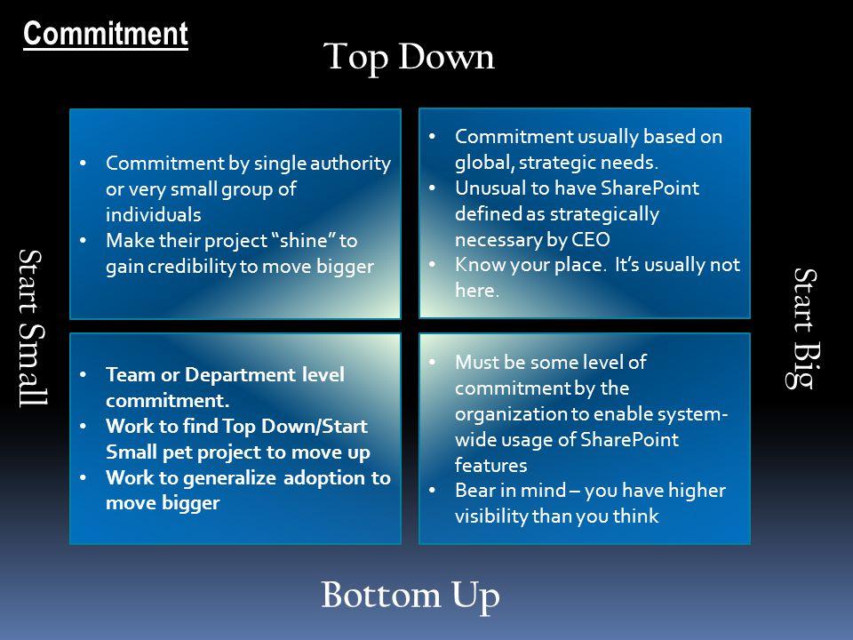 Top Down Bottom Up Commitment Start Small Start Big