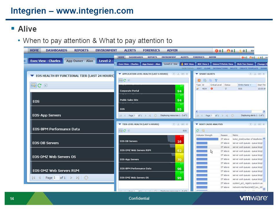 Integrien – www.integrien.com