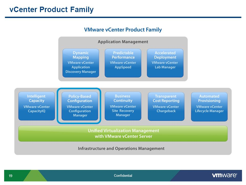 vCenter Product Family