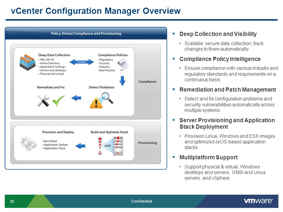 vCenter Configuration Manager Overview