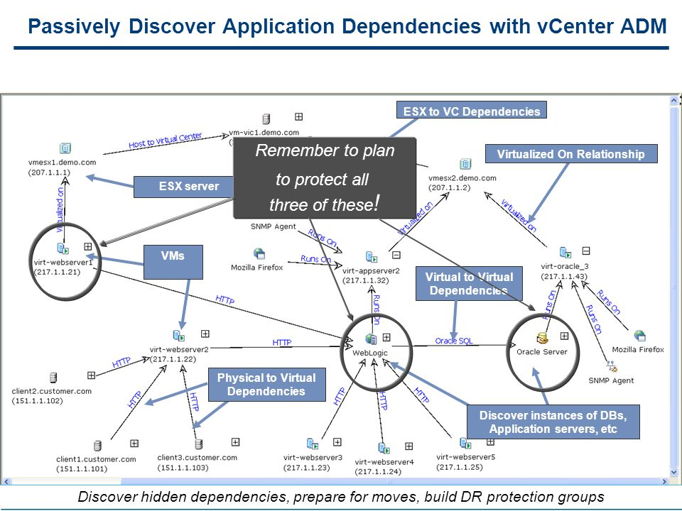 Passively Discover Application Dependencies with vCenter ADM