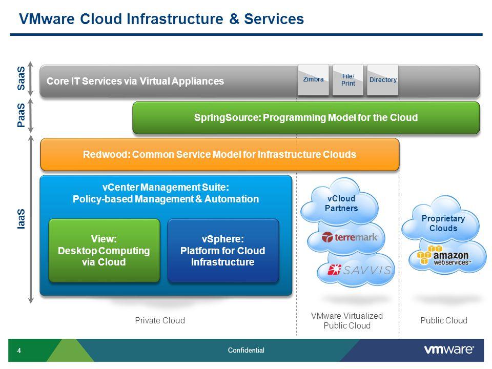 VMware Cloud Infrastructure & Services