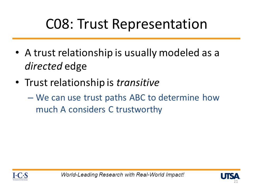 C08: Trust Representation