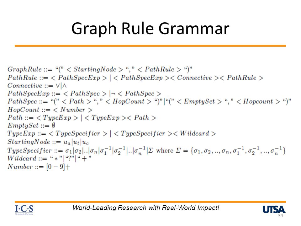 Graph Rule Grammar World-Leading Research with Real-World Impact!