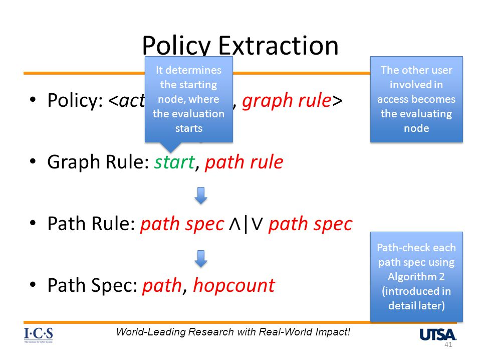 Policy Extraction Policy: <action, r.type, graph rule>