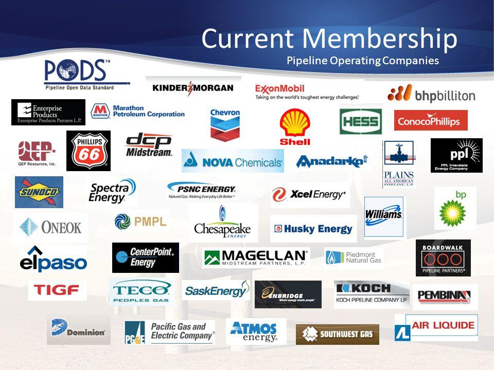 Current Membership Pipeline Operating Companies