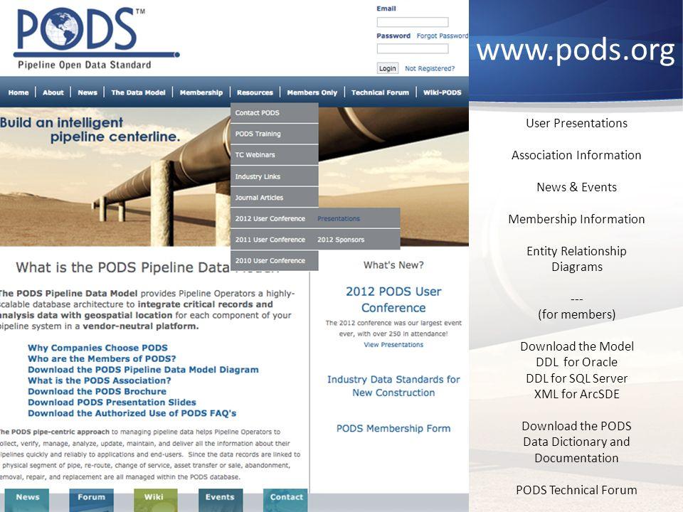 www.pods.org User Presentations Association Information News & Events