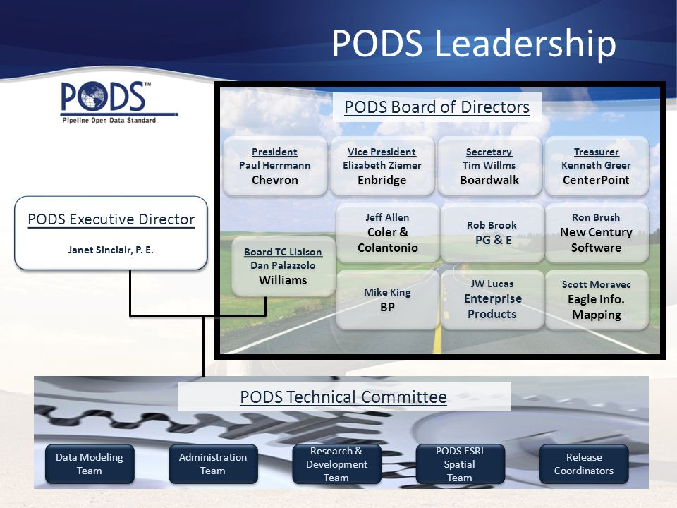 PODS Leadership PODS Board of Directors PODS Technical Committee