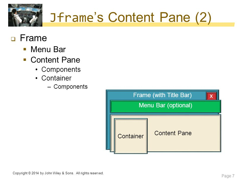 Jframe's Content Pane (2)