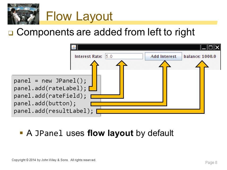Flow Layout Components are added from left to right