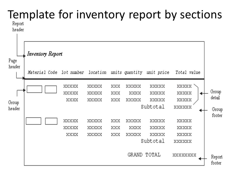 Template for inventory report by sections