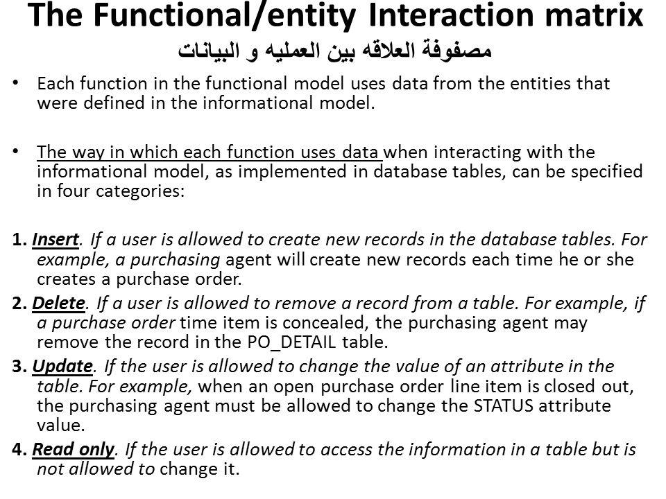 The Functional/entity Interaction matrix مصفوفة العلاقه بين العمليه و البيانات