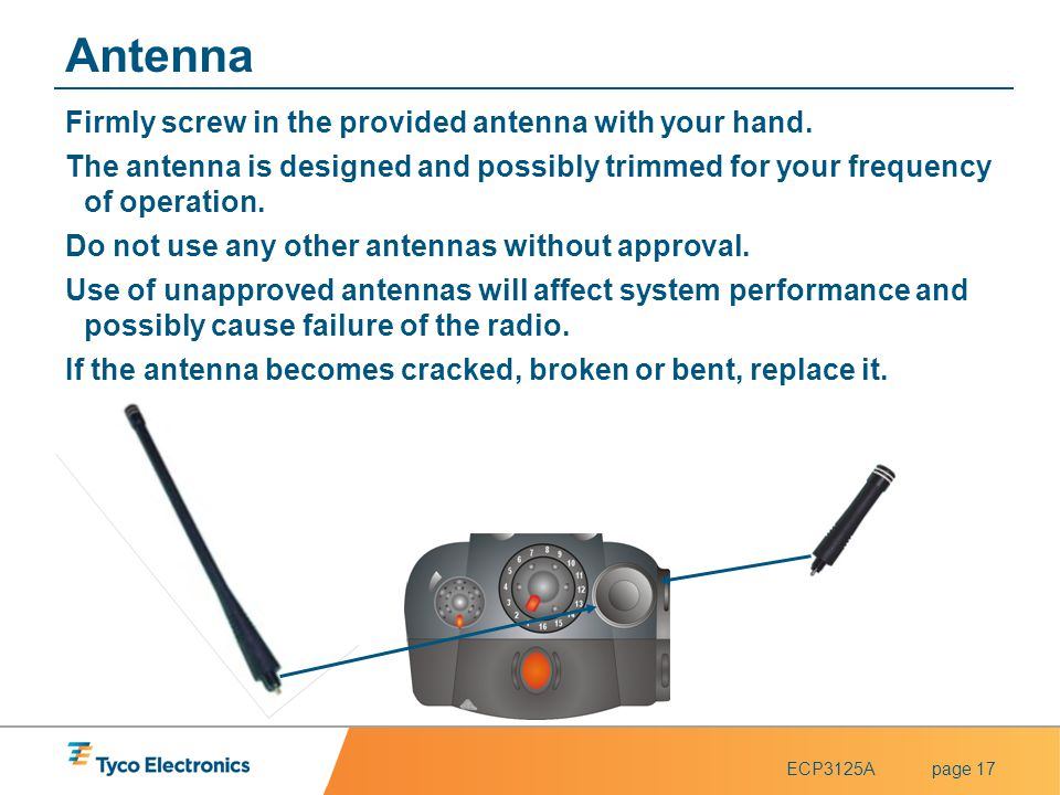 Antenna Firmly screw in the provided antenna with your hand.