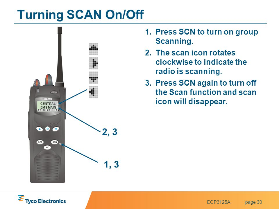 Turning SCAN On/Off 2, 3 1, 3 Press SCN to turn on group Scanning.